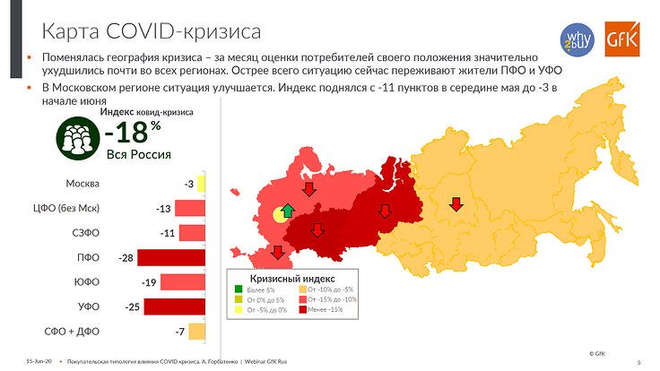Issledovateli_GfK_otsenili_masshtab_kovid-krizisa_sredi_pokupateley